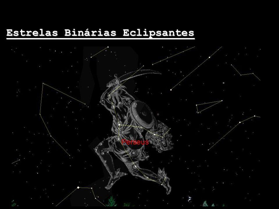 Estrelas Binárias Eclipsantes - Binárias Eclipsantes Famosas Algol - A Estrela do Demônio Sua variabilidade de brilho foi descoberta em 1667 pelo astr