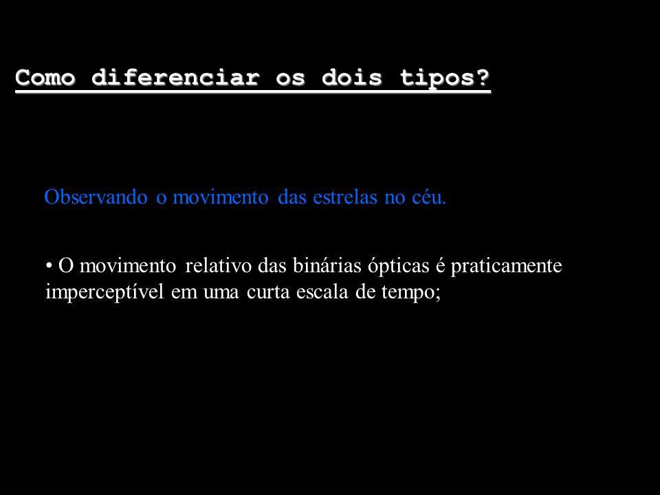 Como diferenciar os dois tipos? Observando o movimento das estrelas no céu. O movimento relativo das binárias ópticas é praticamente imperceptível em