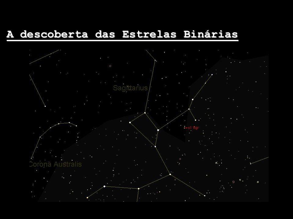 A descoberta das Estrelas Binárias - Giovanni Battista Riccioli A primeira observação de estrelas binárias feita através de um telescópio foi feita em torno de 1643, por Giovanni Battista Riccioli, que descobriu que Mizar (ζ Ursa Maior ) tem duas componentes ( ζ 1 ζ 2 ).