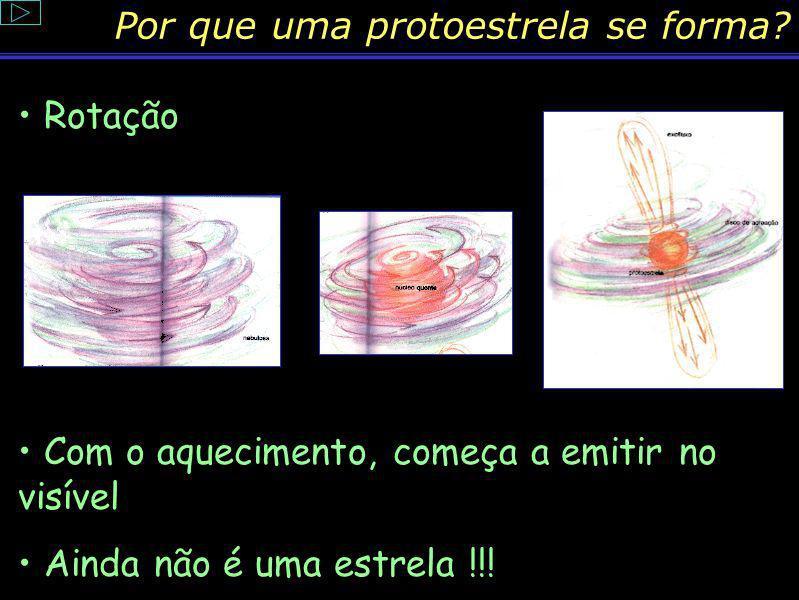 Conteúdo: Por que uma protoestrela se forma? Quando aquelas grandes nuvens de gás conhecidas como nebulosas são perturbadas por alguma razão (uma expl