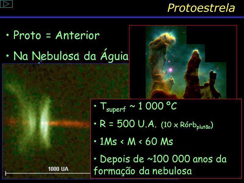 Conteúdo: Por que uma protoestrela se forma? É interessante notar que essas estrelas possuem um movimento de rotação intrínseco. Apesar de imcompreens