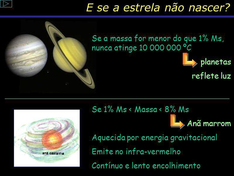 Conteúdo: Nascimento Estelar Formada a protoestrela, o que a diferencia da estrela? É simples, uma estrela surge quando o Hidrogênio está em condições