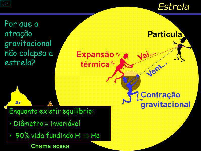 Conteúdo: Nascimento Estelar Ondas de choque podem comprimir outras nuvens interestelares e iniciar o nascimento de muitas estrelas.Uma única nuvem po