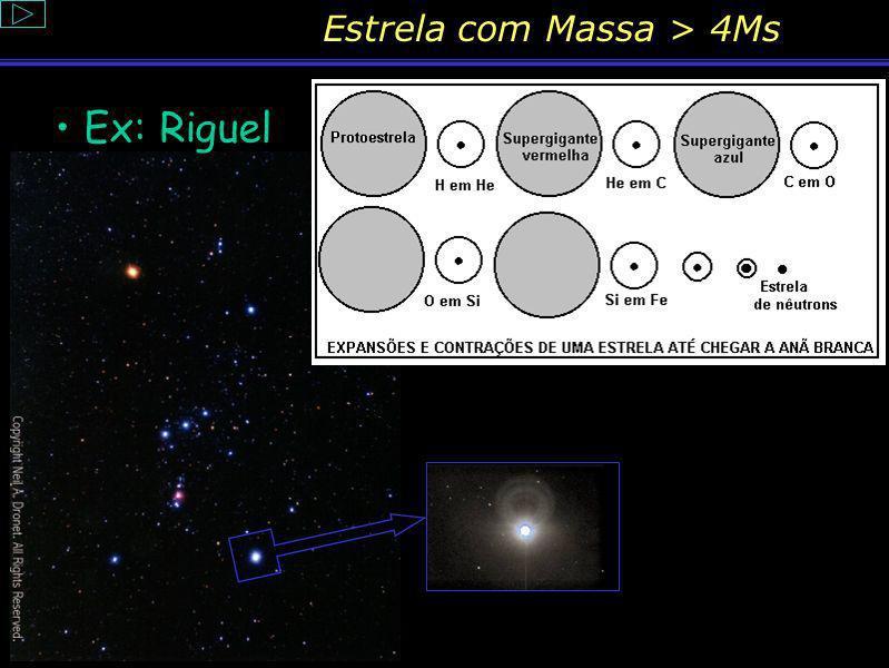 Entretanto, se a estrela for mais massiva... Nebulosa Protoestrela Gigante Vermelha Buraco Negro Estrela Nêutron Remanes. Supernova Anã Branca Nebulos