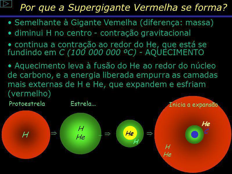 Conteúdo: Nascimento Estelar Vamos, agora, analisar uma evolução de uma estrela com massas um tanto quanto,maiores que a do Sol
