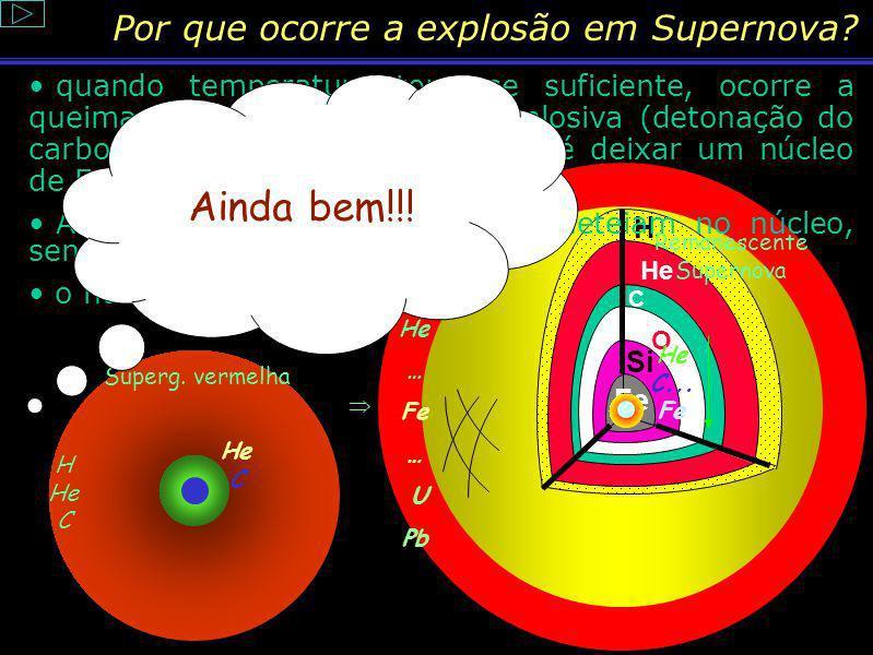 Supergigante Vermelha Ex.: Antares T = 3 000 º C R > 1 000 Rs (Júpiter) M ~ 50 Ms