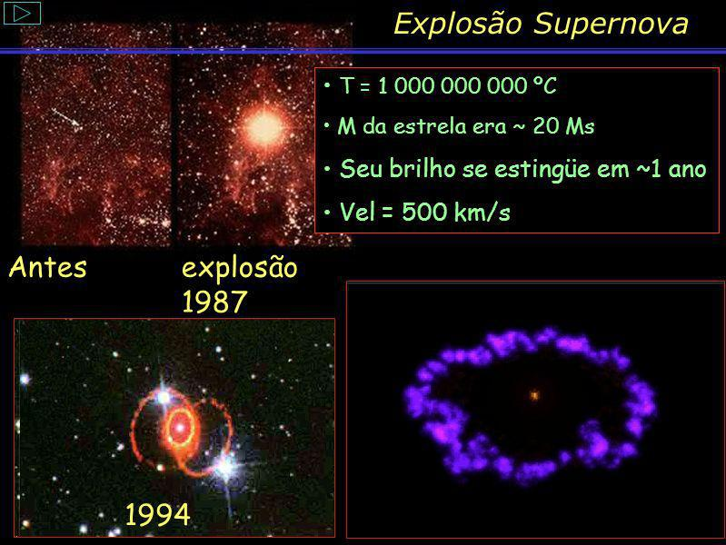 Conteúdo: Por que ocorre a explosão em supernova Nas estrelas mais massivas, as temperaturas centrais são maiores (tem mais massa sendo convertida em