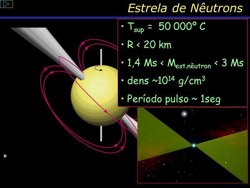 Conteúdo: Por que surge a estrela de nêutrons Como a fusão havia parado no ferro, temos que o núcleo restante após a explosão em supernova possui cama