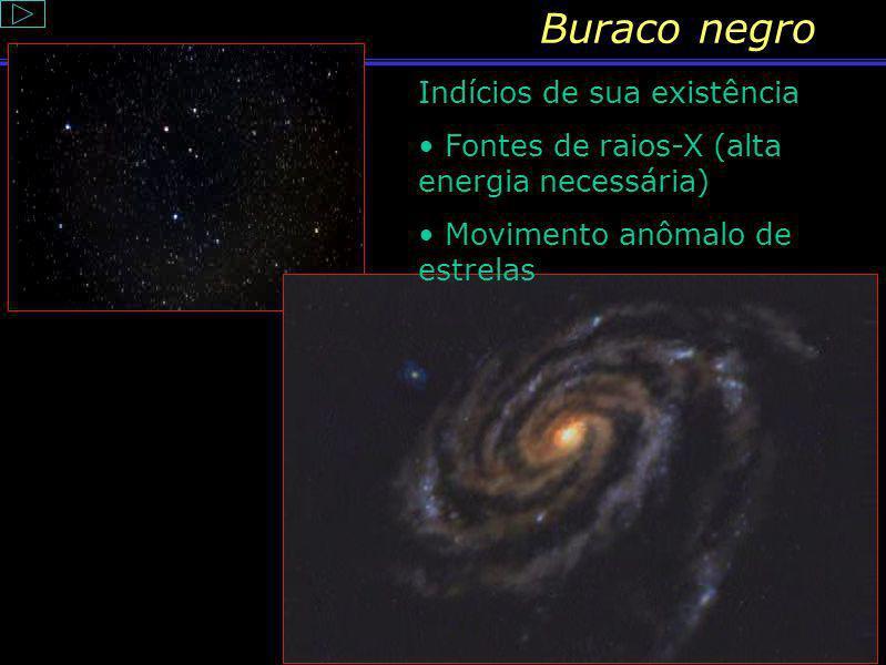 Conteúdo: Buraco Negro Se a estrela de nêutrons possuir mais de 3 massas solares, ela não resiste à sua própria gravidade e colapsa. Não se conhece um