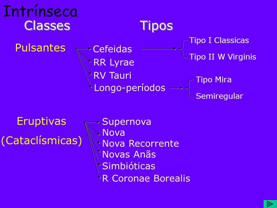 Intrínseca Eruptivas (Cataclísmicas) Classes Tipos Pulsantes Cefeidas Tipo I Classicas Tipo II W Virginis Tipo Mira Semiregular RR Lyrae RV Tauri Long