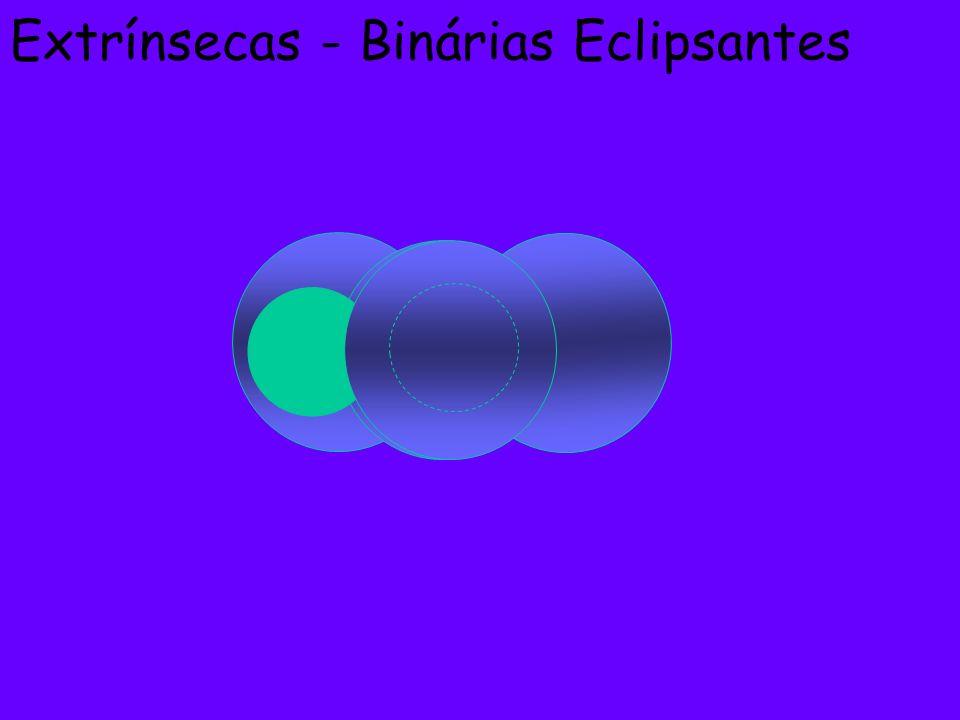 Extrínsecas - Binárias Eclipsantes