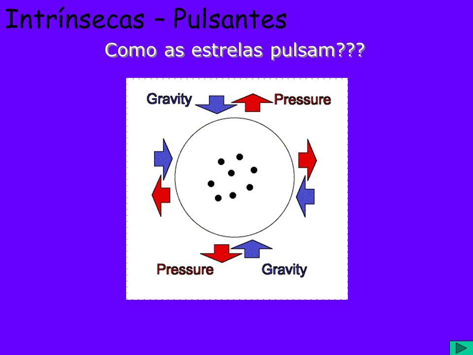 Intrínsecas – Pulsantes Como as estrelas pulsam???