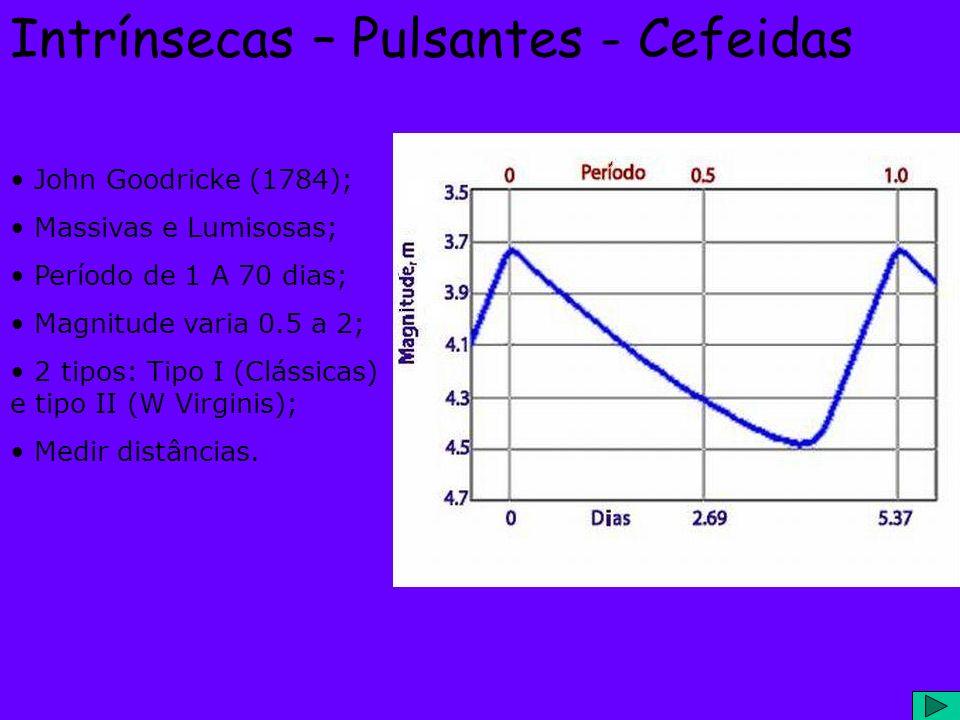 Intrínsecas – Pulsantes - Cefeidas John Goodricke (1784); Massivas e Lumisosas; Período de 1 A 70 dias; Magnitude varia 0.5 a 2; 2 tipos: Tipo I (Clás