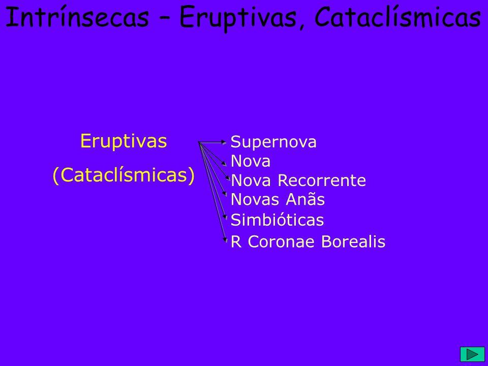 Intrínsecas – Eruptivas, Cataclísmicas Eruptivas (Cataclísmicas) Supernova Nova Novas Anãs Simbióticas R Coronae Borealis Nova Recorrente
