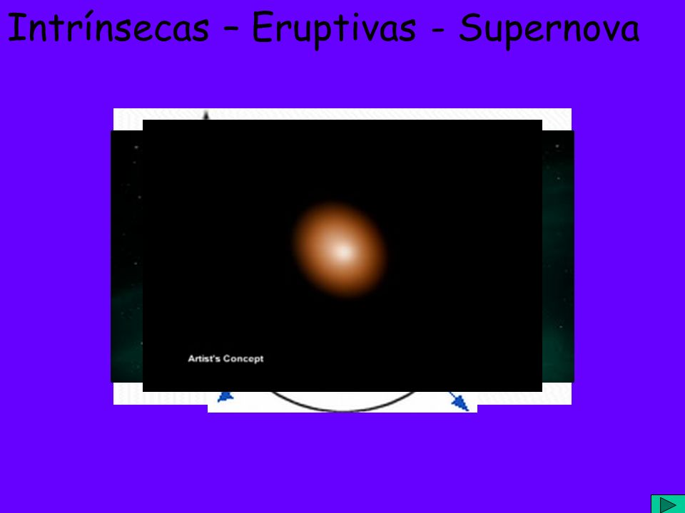 Intrínsecas – Eruptivas - Supernova Estágio final de algumas estrelas; Brilho varia repentinamente até 20; Pode chegar a um brilho de -15;