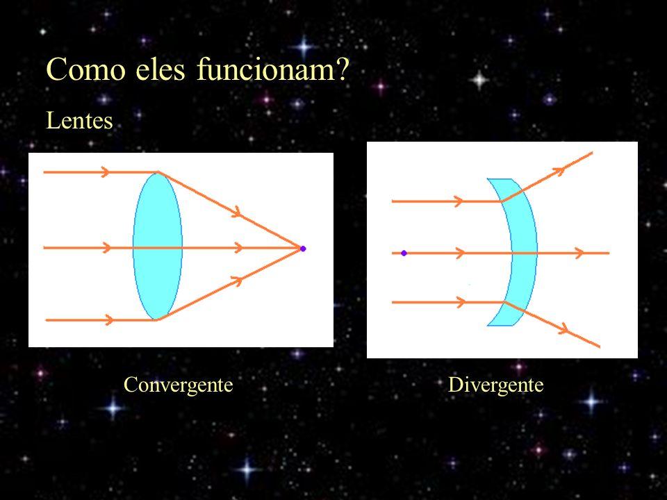 Convergente Divergente Como eles funcionam? Lentes