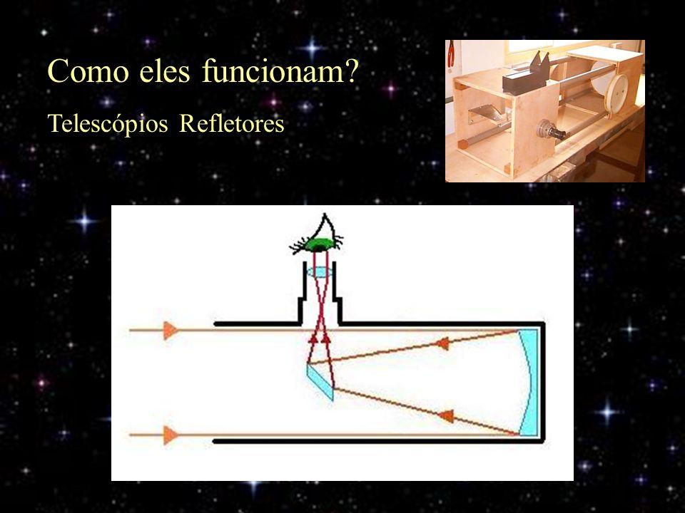 Como eles funcionam? Telescópios Refletores