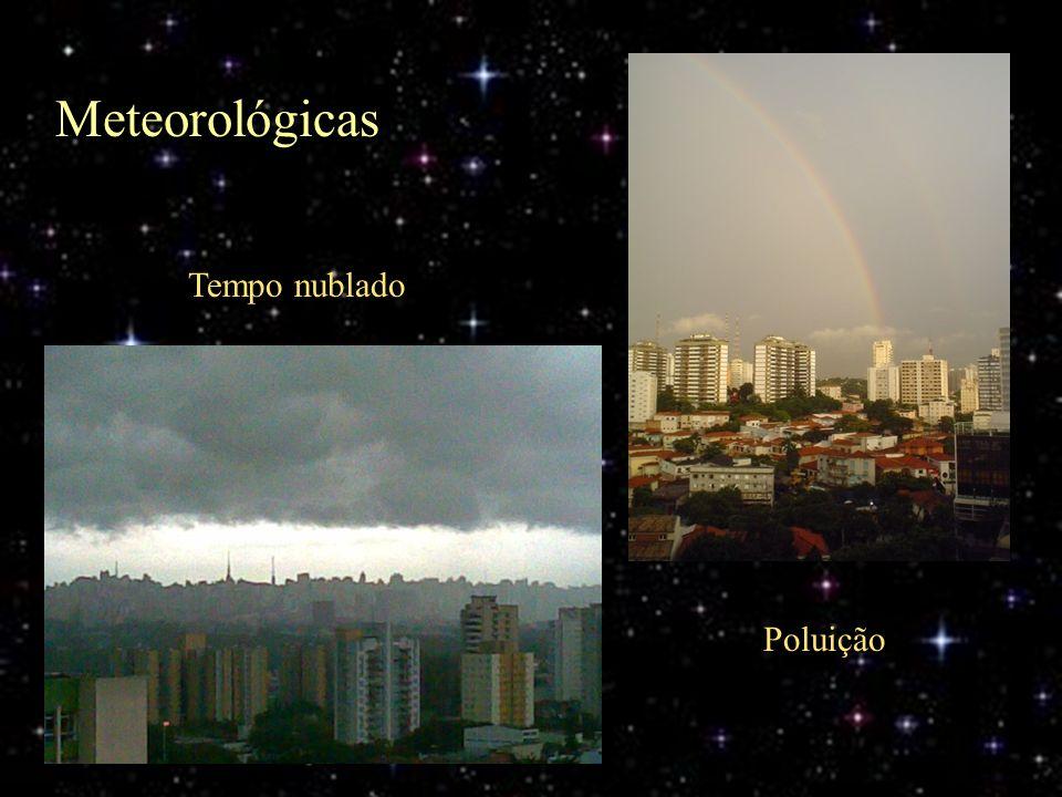 Meteorológicas Poluição Tempo nublado