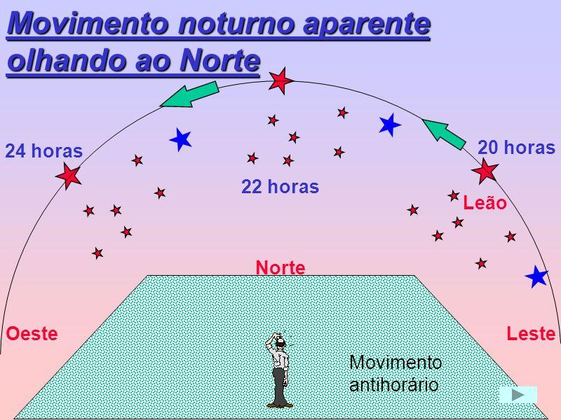Movimento noturno aparente olhando ao Norte Norte LesteOeste Leão 20 horas 22 horas 24 horas Movimento antihorário