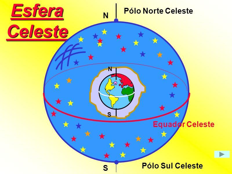 Esfera Celeste Equador Celeste N S Pólo Sul Celeste Pólo Norte Celeste N S