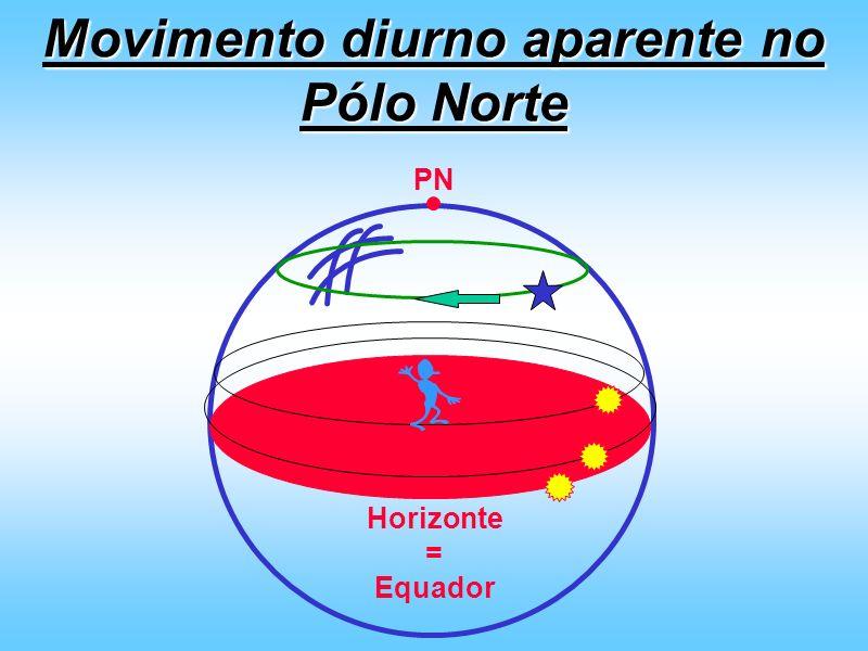 Movimento diurno aparente no Pólo Norte PN Horizonte = Equador