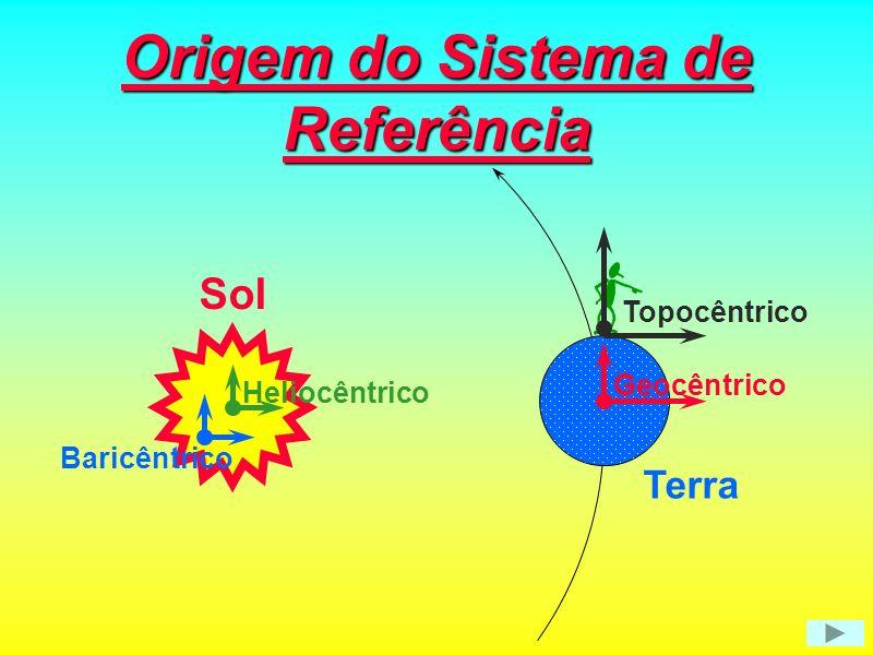 Origem do Sistema de Referência Topocêntrico Geocêntrico Heliocêntrico Baricêntrico Sol Terra