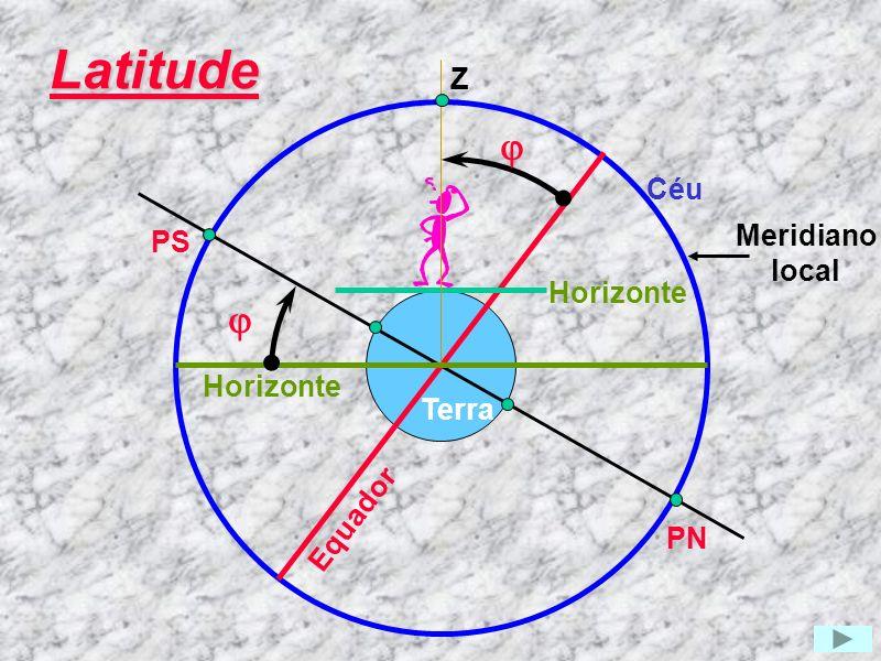 Latitude Z Equador Horizonte PS PN Horizonte Céu Terra Meridiano local