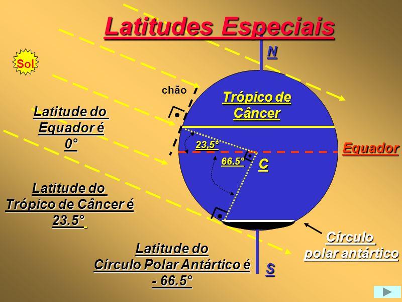 Sol N Equador Trópico de Câncer chão C Latitudes Especiais S Latitude do Círculo Polar Antártico é - 66.5° Latitude do Trópico de Câncer é 23.5° Círcu