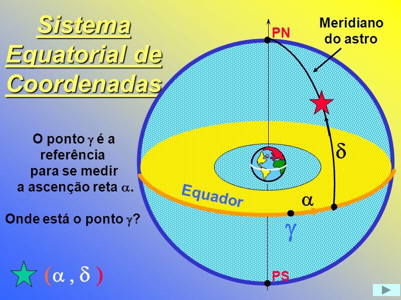 Sistema Equatorial de Coordenadas PN PS Equador O ponto é a referência para se medir a ascenção reta. Onde está o ponto ? Meridiano do astro