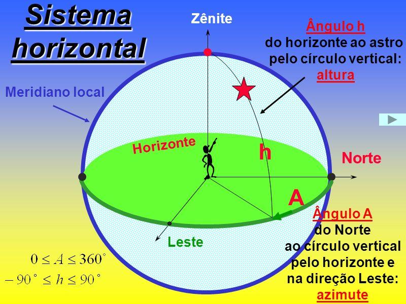Sistema horizontal Zênite Norte h A Horizonte Meridiano local Leste Ângulo h do horizonte ao astro pelo círculo vertical: altura Ângulo A do Norte ao