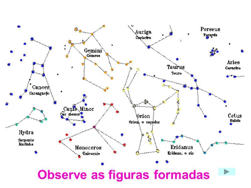 20 horas 22 horas 24 horas Pólo Sul Movimento noturno aparente olhando ao Sul Sul OesteLeste Movimento horário