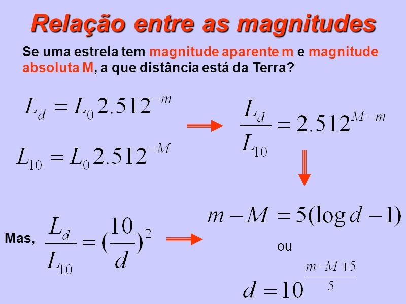 Relação entre as magnitudes Relação entre as magnitudes Se uma estrela tem magnitude aparente m e magnitude absoluta M, a que distância está da Terra?