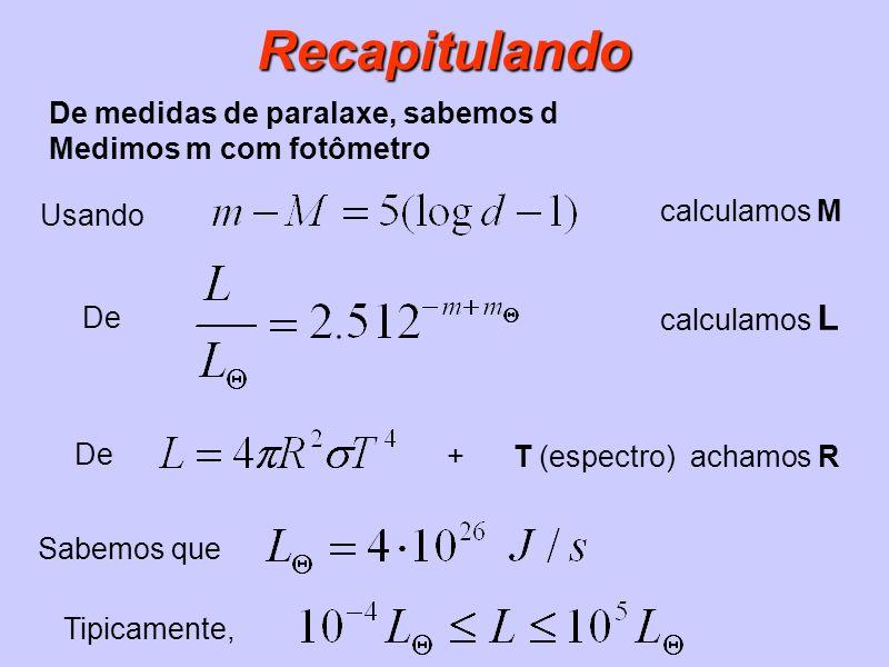 Recapitulando Recapitulando De medidas de paralaxe, sabemos d Medimos m com fotômetro calculamos M Usando De calculamos L Sabemos que De + T (espectro