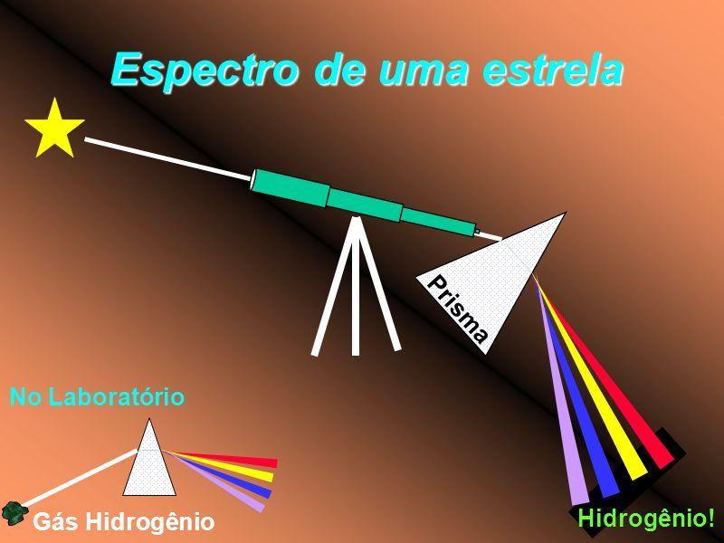Espectro de uma estrela Prisma Hidrogênio! Gás Hidrogênio No Laboratório