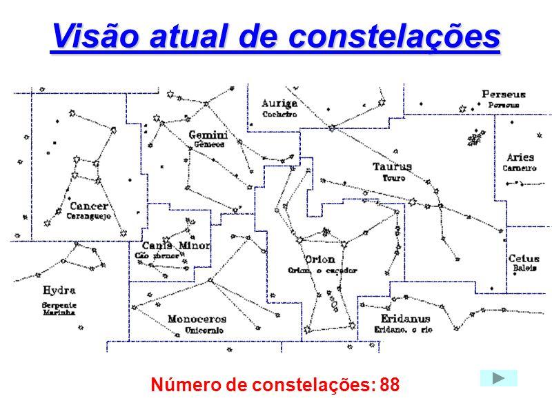 Cada estrela tem um brilho e isso se deve a dois fatores: sua distância até nós e quão intrinsicamente luminosa a própria estrela é.