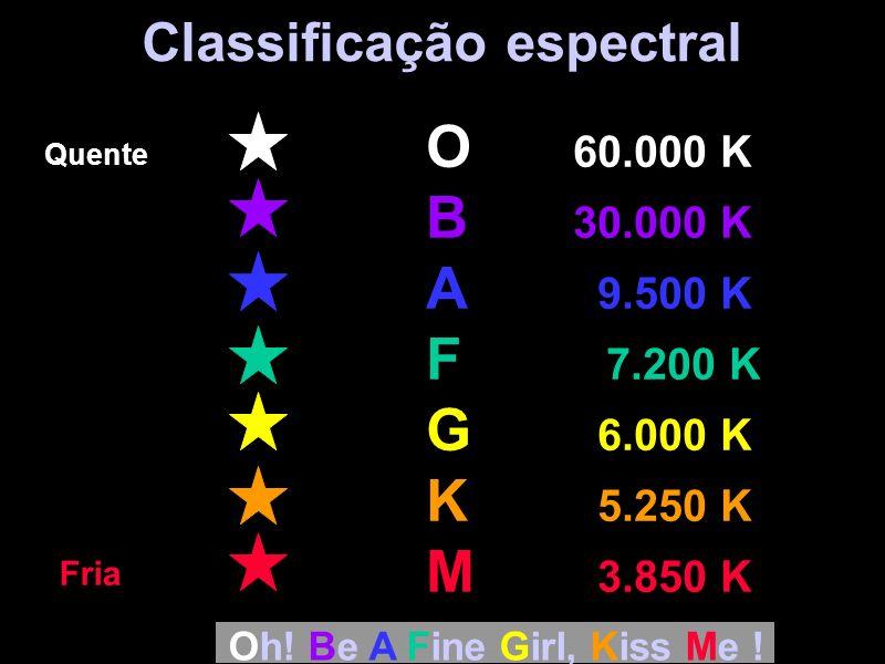 Classificação espectral O 60.000 K B 30.000 K A 9.500 K F 7.200 K G 6.000 K K 5.250 K M 3.850 K Oh.