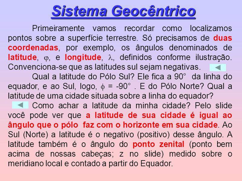 Sistema Geocêntrico Primeiramente vamos recordar como localizamos pontos sobre a superfície terrestre. Só precisamos de duas coordenadas, por exemplo,