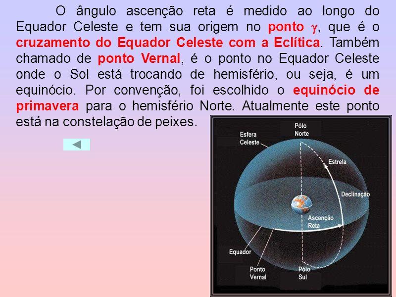 O ângulo ascenção reta é medido ao longo do Equador Celeste e tem sua origem no ponto, que é o cruzamento do Equador Celeste com a Eclítica. Também ch