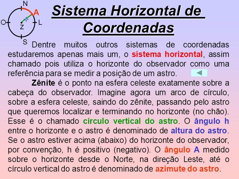 Sistema Horizontal de Coordenadas Dentre muitos outros sistemas de coordenadas estudaremos apenas mais um, o sistema horizontal, assim chamado pois ut