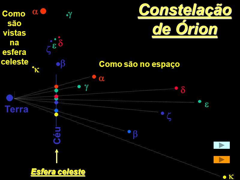 Constelação de Órion Terra Céu Esfera celeste Como são no espaço Como são vistas na esfera celeste