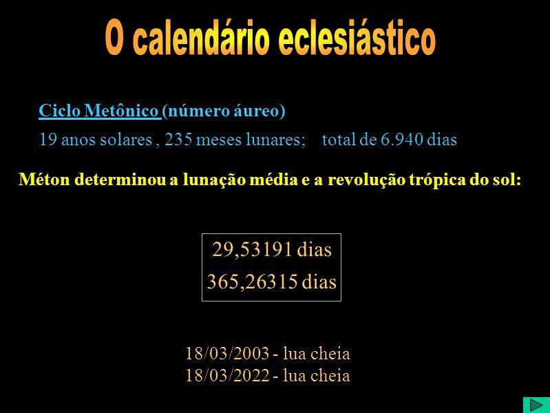 Ciclo Metônico (número áureo) 19 anos solares, 235 meses lunares; total de 6.940 dias Méton determinou a lunação média e a revolução trópica do sol: 29,53191 dias 365,26315 dias 18/03/2003 - lua cheia 18/03/2022 - lua cheia