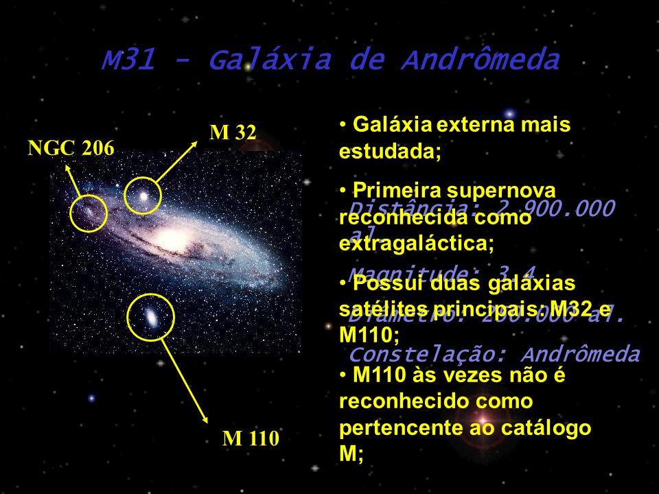 M31 - Galáxia de Andrômeda Distância: 2.900.000 al. Magnitude: 3.4 Diâmetro: 250.000 al. Constelação: Andrômeda M 32 M 110 NGC 206 Galáxia externa mai