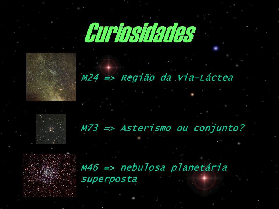 Curiosidades M73 => Asterismo ou conjunto? M24 => Região da Via-Láctea M46 => nebulosa planetária superposta