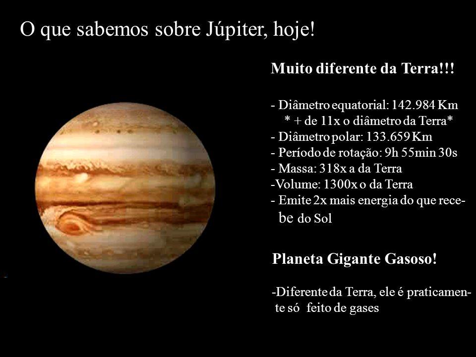 O que sabemos sobre Júpiter, hoje! Muito diferente da Terra!!! - Diâmetro equatorial: 142.984 Km * + de 11x o diâmetro da Terra* - Diâmetro polar: 133