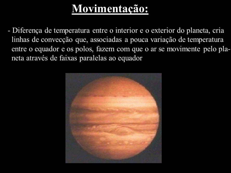 Movimentação: - Diferença de temperatura entre o interior e o exterior do planeta, cria linhas de convecção que, associadas a pouca variação de temper