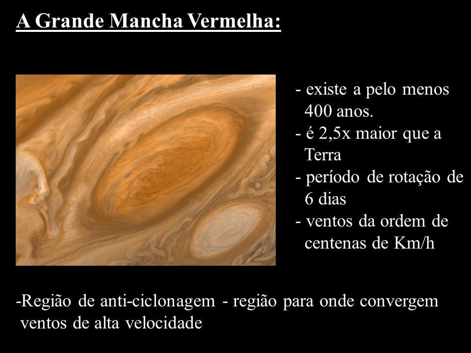 A Grande Mancha Vermelha: - existe a pelo menos 400 anos. - é 2,5x maior que a Terra - período de rotação de 6 dias - ventos da ordem de centenas de K