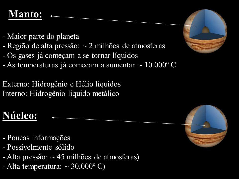 Manto: - Maior parte do planeta - Região de alta pressão: ~ 2 milhões de atmosferas - Os gases já começam a se tornar líquidos - As temperaturas já co