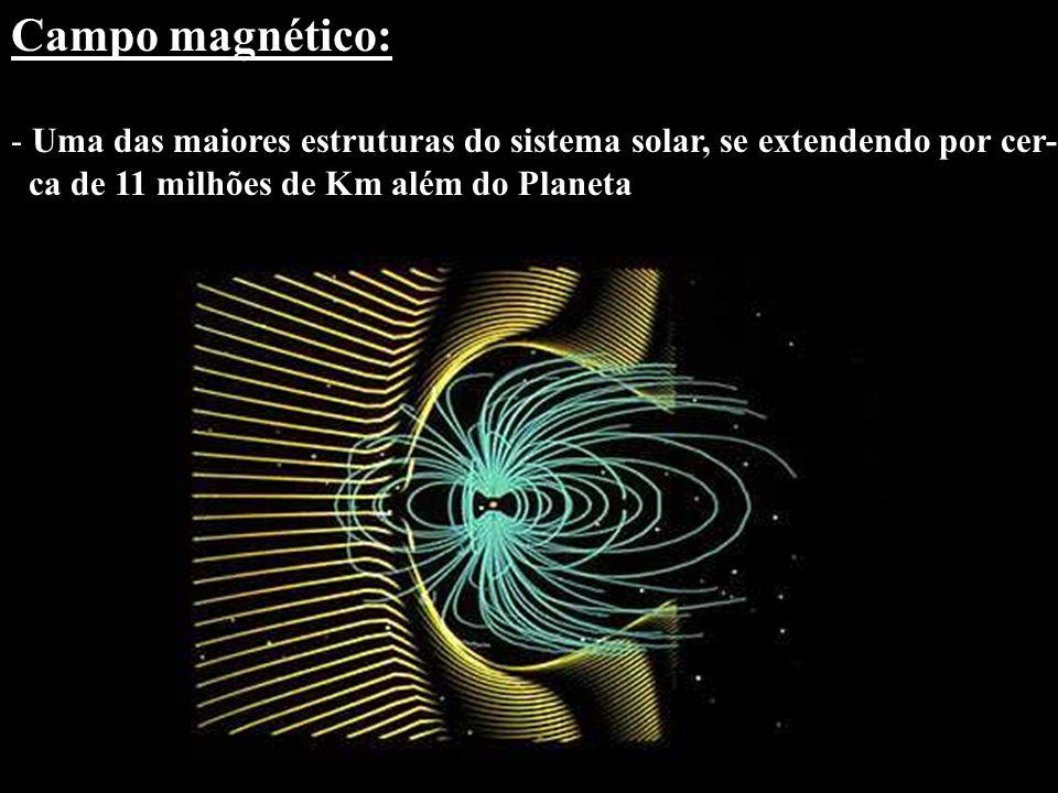 Campo magnético: - Uma das maiores estruturas do sistema solar, se extendendo por cer- ca de 11 milhões de Km além do Planeta