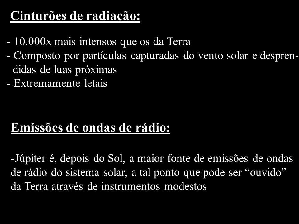 Cinturões de radiação: - 10.000x mais intensos que os da Terra - Composto por partículas capturadas do vento solar e despren- didas de luas próximas -