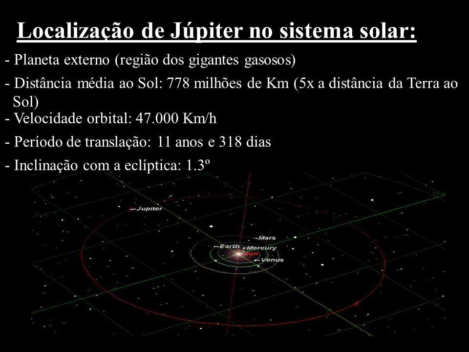 Localização de Júpiter no sistema solar: - Planeta externo (região dos gigantes gasosos) - Distância média ao Sol: 778 milhões de Km (5x a distância d